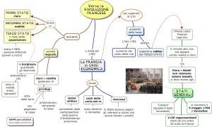RIVOLUZIONE FRANCESE.VERSO LA www.mappe-scuola.com luigi