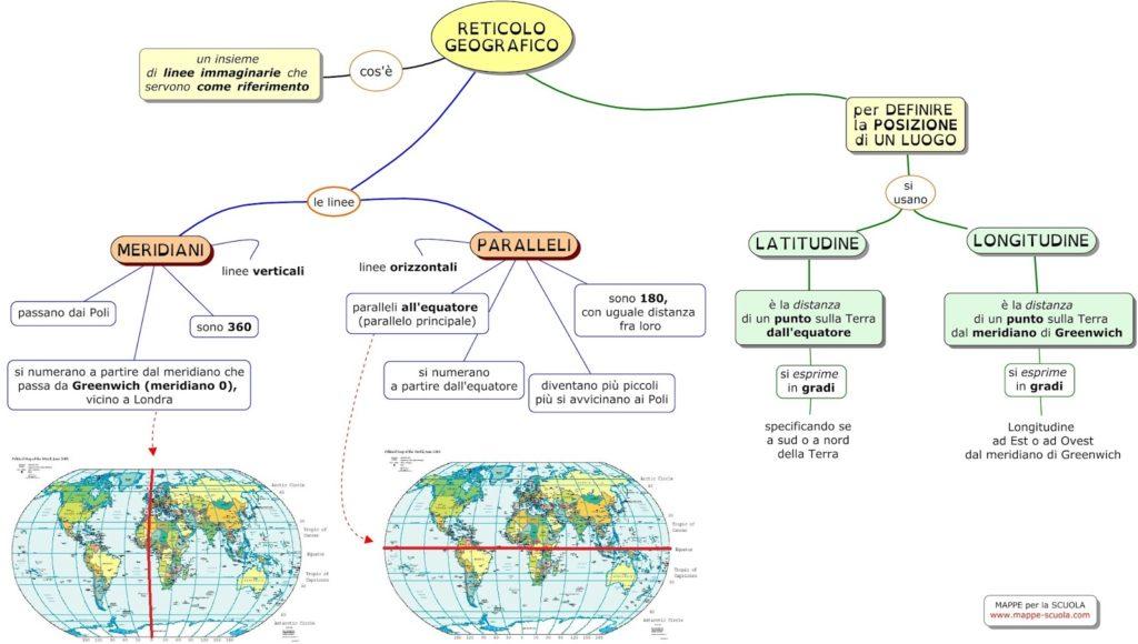 reticolo-geografico